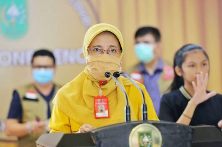 Angka Kesembuhan PDP Covid 19 Riau Capai 81,7 Persen